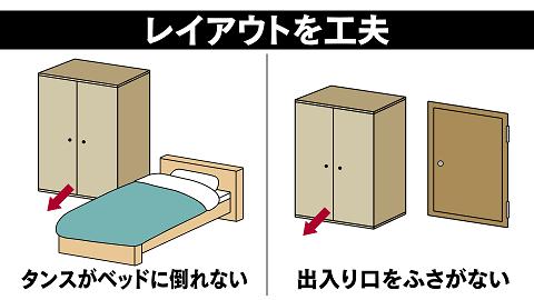 家具配置.png