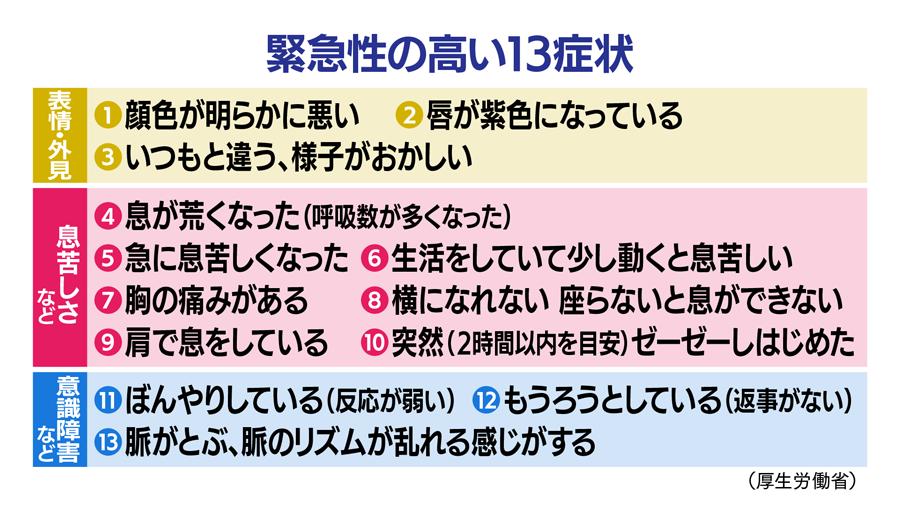 コロナ 青森 今日 県 RAB青森放送