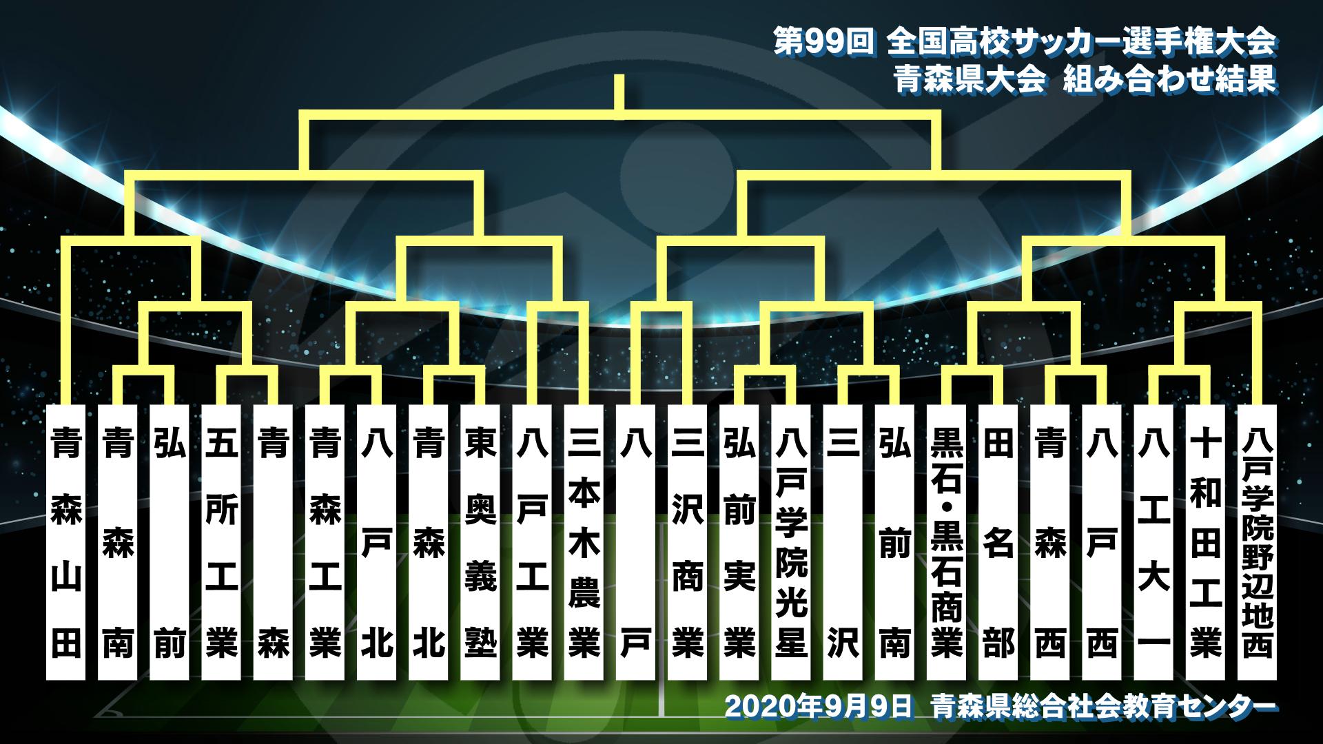0000青森山田/青森南/弘前/五所工業/青森/青森工業/八戸北/青.png